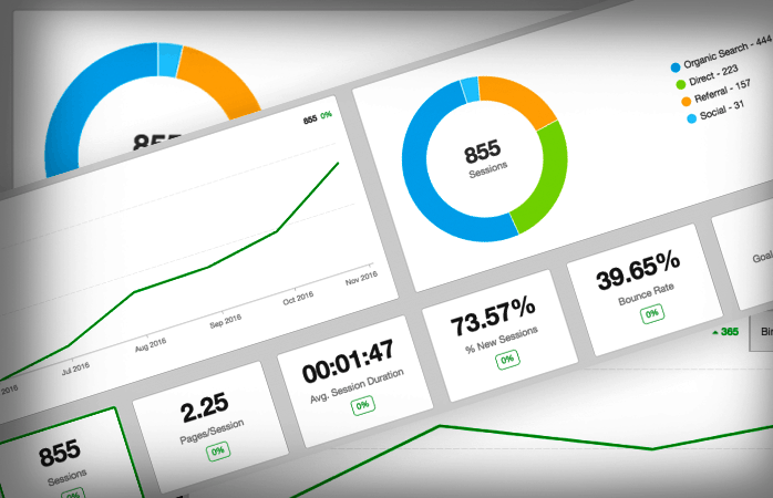 Case Study : SEO Boost providing measurable results